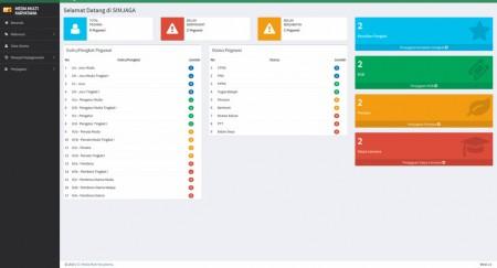 Pelatihan e-Government Aplikasi SIMJAGA