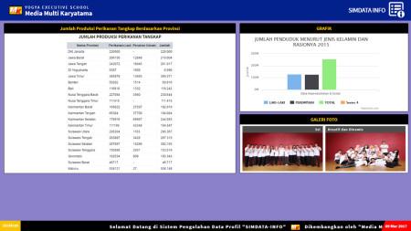 Pelatihan Sistem Manajemen Data dan Informasi (SIMDATA-INFO) Yogya Executive School (YES Jogja) Januari 2018